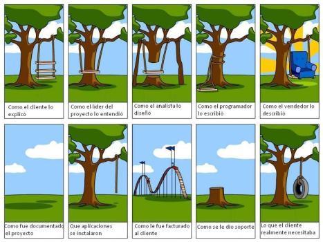 requisitos cliente proveedor